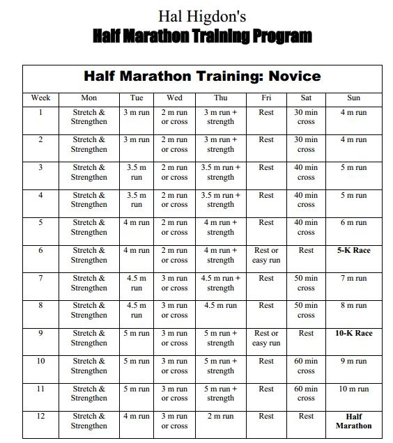 Jeff Galloway Half M arathon Training: